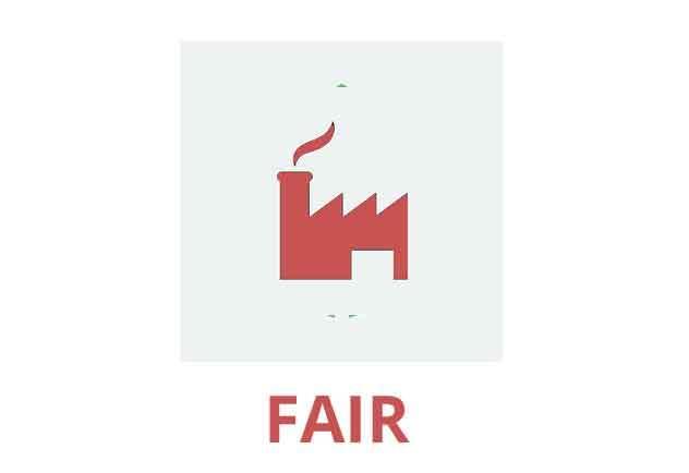 nachhaltig faire Produktion
